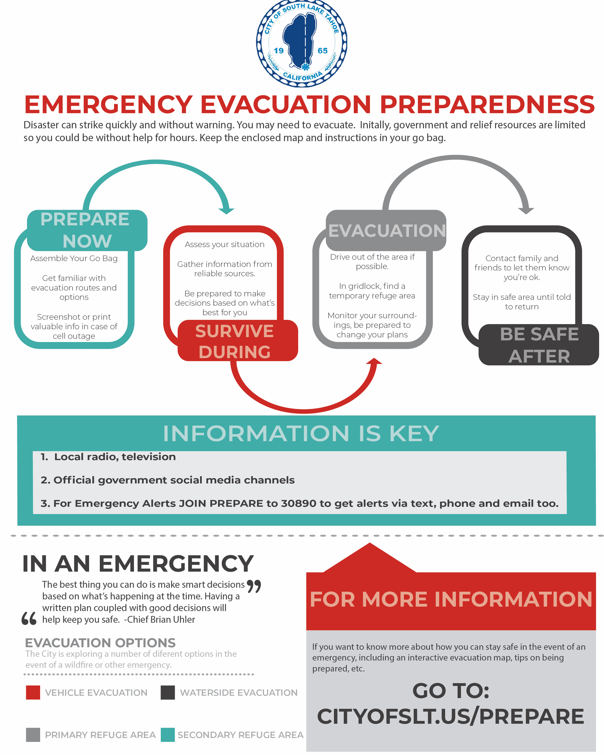 Evacuation Flyer Draft